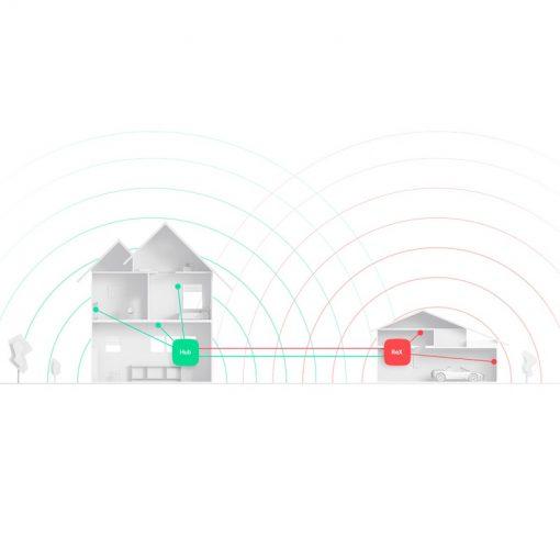 ReX Range extender repeater voor Ajax hub